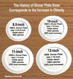 plates (1)