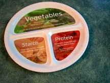 portion-control-plate
