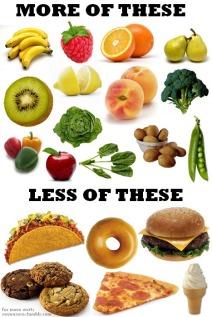no-junk-food-sign