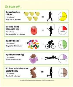easter-candy-calories
