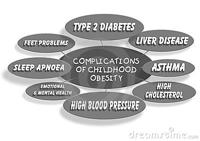 childhood-obesity-side effects
